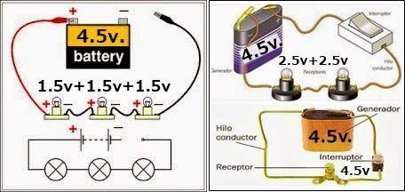 esquema para hacer un circuito eléctrico en serie