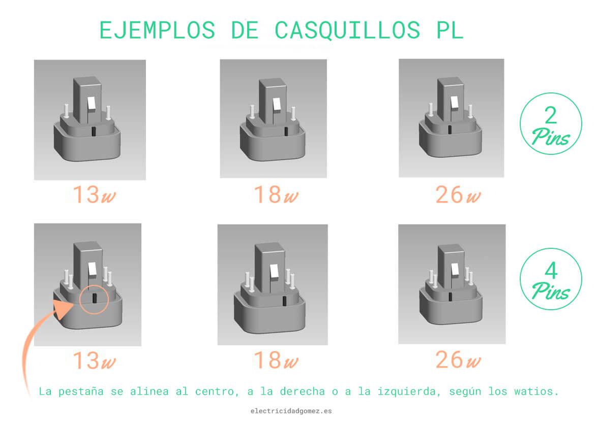 Ejemplos de casquillos de lámparas PL